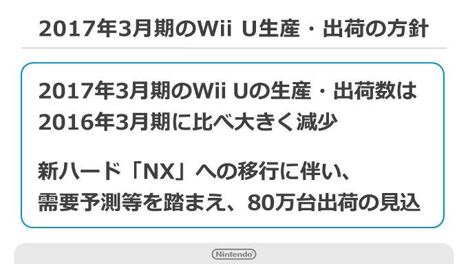 任天堂の決算発表において、君島社長は、WiiUはNXの生産に注力するため、2018年3月期に生産を終える可能性があると明らかにしています