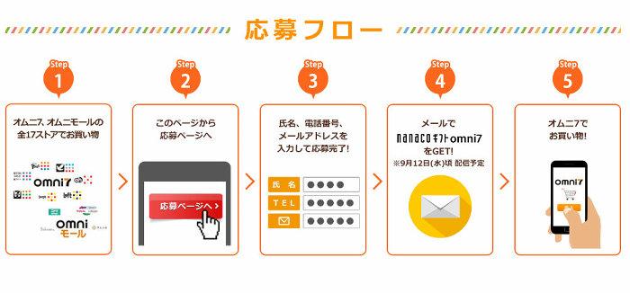 オムニ 7 switch