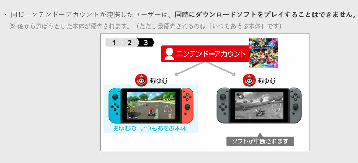 switch いつも あそぶ 本体 設定