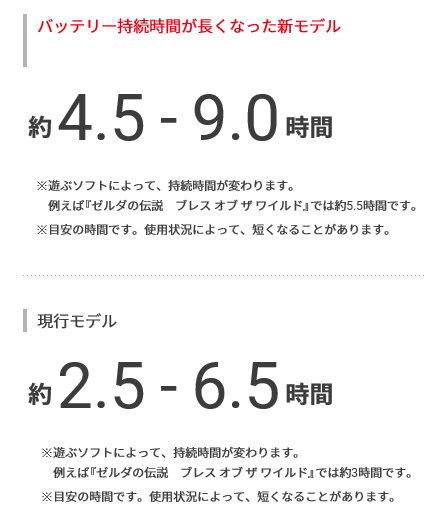 ニンテンドースイッチの普通の本体の新型は、2019年8月下旬頃から順次販売されると発表されています