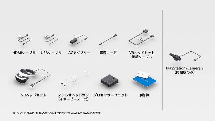 PS5向けの次世代PSVRの発売日は、2022年以降となり、実際に手に取ることが出来るのはまだかなり先に