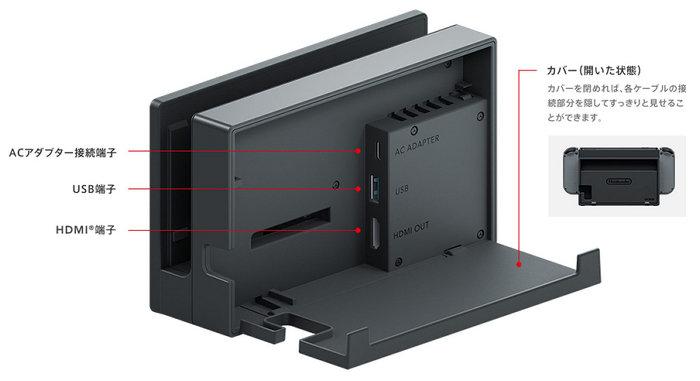 ニンテンドースイッチの「有機ELモデル」に付属する新ドックは、LAN端子が付属するようになったことで、従来のドックの完全上位版