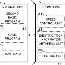 新型WiiUかNXに使われるかもしれない特許を任天堂が申請