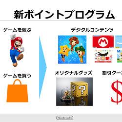 任天堂、新しい会員サービス「マイニンテンドー」を発表。オリジナルグッズ、クーポンなどが貰える