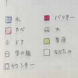 ドラゴンクエスト1の開発資料を堀井雄二。マップにトレペで人を配置