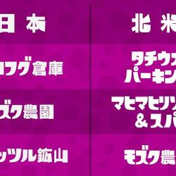スプラトゥーン、タチウオパーキング海外で大人気。日本ショッツル