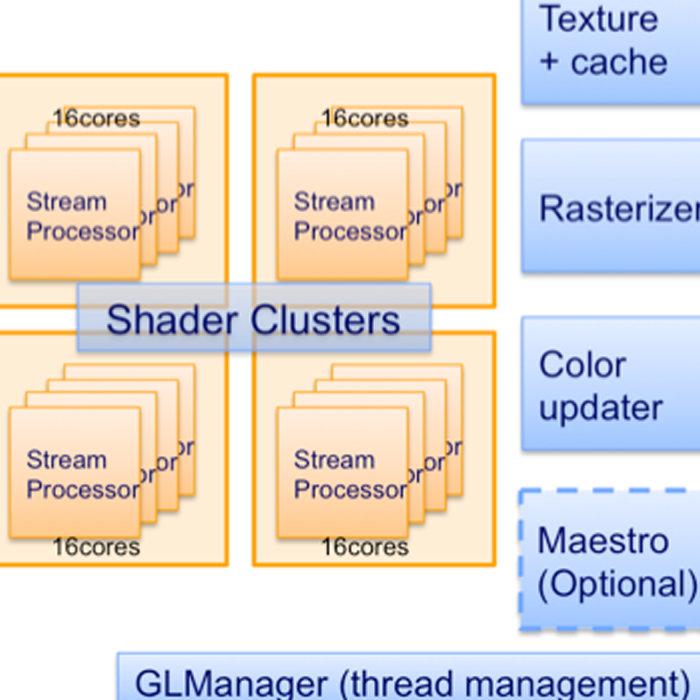 任天堂NX、PS4やXbox Oneの3Dグラフィックス映像表現モバイル